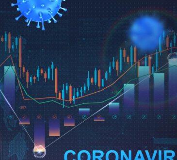 Nach der Corona-Pandemie: Mögliche Perspektiven für die Weltwirtschaft