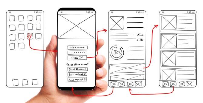 Handy-Freundlichkeit für eine einfache Usability
